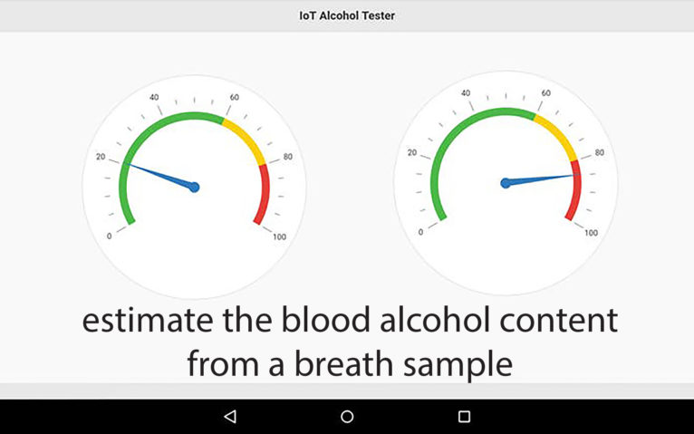 IoT alcohol tester news banner