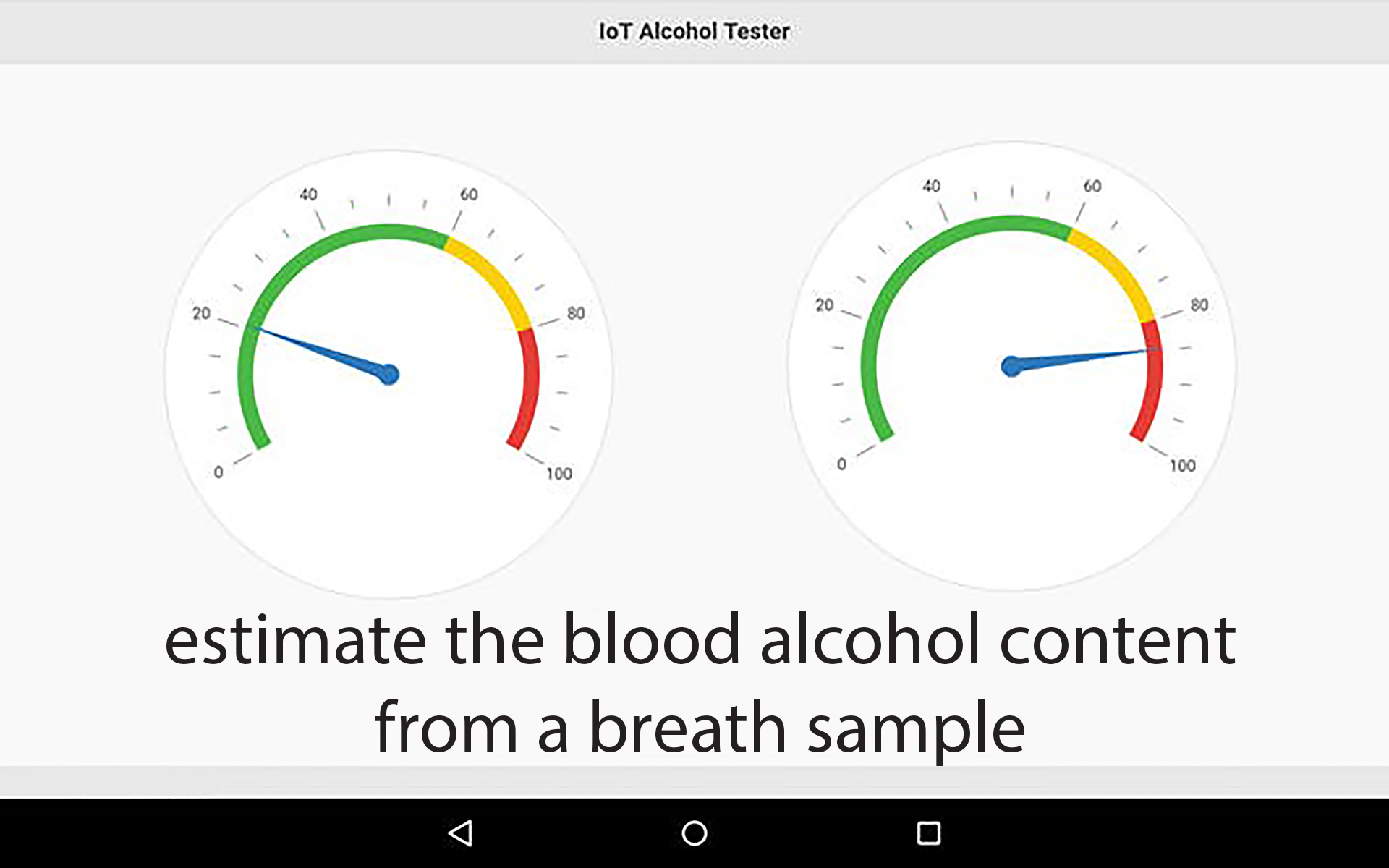 IoT alcohol tester project with Alcohol click
