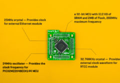 EasyPIC FUSION v7 ETH MCU card with PIC32MZ2048ECH144-news-banner